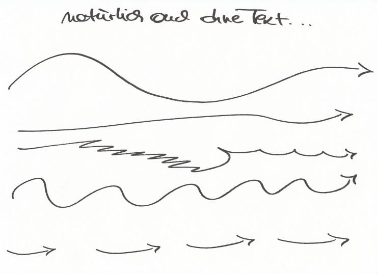 Improvisieren Metrik Zeichnungen